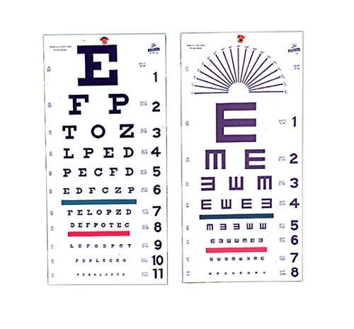 Amazon Illiterate Eye Test Chart Only Health Personal Care