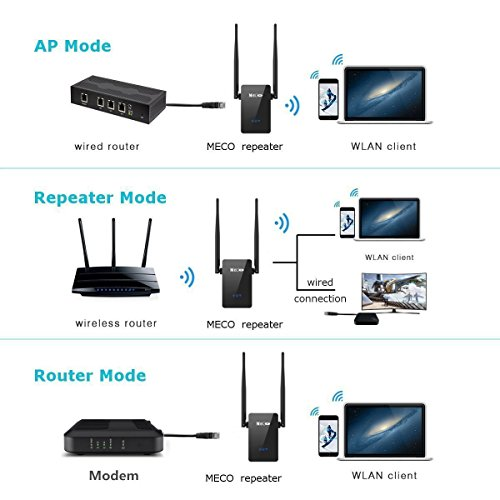 AC750 Dual Band WiFi Range Extender, MECO WiFi Repeater Signal ...