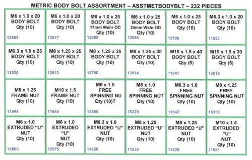 NEF Metric Body Bolt Assortment, 232 Pieces with 24 Hole Metal Storage Bin
