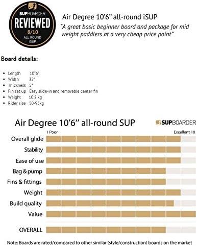 Amazon.com: Tabla hinchable de remo de grado de aire, 10.0 ...