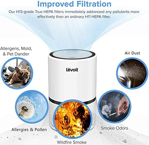 LEVOIT H13 True HEPA Filter Air Purifiers for Allergies and Pets, Smokers, Smoke, Dust, Mold, and Pollen, Cleaner for Bedroom, Large Room with Optional Night Light, LV-H132 51fdMfC 41L