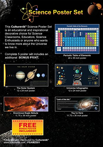 Science Poster Pack Gift Set Decorative Inspirational Educational Learning Prints with Free Bonus