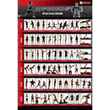 Ripcords Exercise Guide Poster | Resistance Band Workout Chart