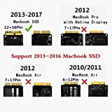 SHINESTAR PCIe SSD to M.2 NVME Adapter Card for