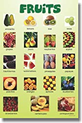 Fruits - Classroom Food Science Poster