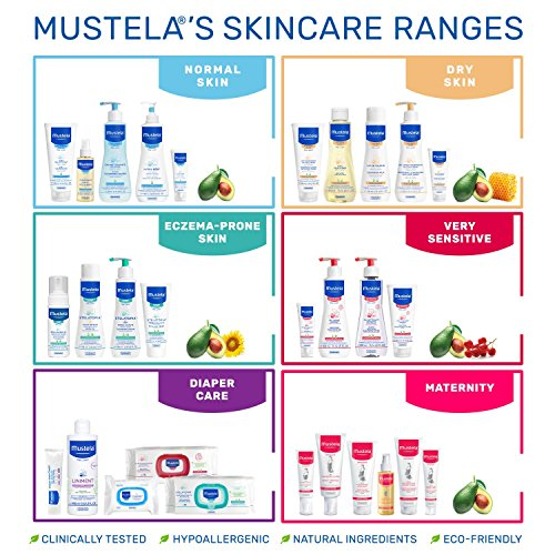 51ffacu1mEL - Mustela Baby Diaper Rash Cream 123 - Skin Protectant With Zinc Oxide - Fragrance Free & Paraben Free - With 98% Natural Ingredients - Various Packaging