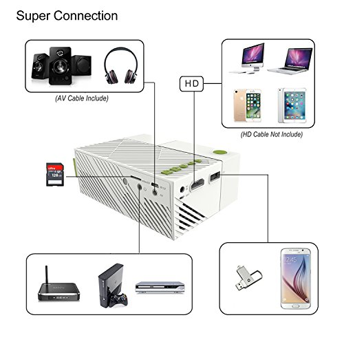 Mobile projector artlii portable mini smartphone iphone for Pocket projector for iphone 5