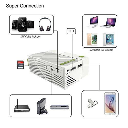 Mobile projector artlii portable mini smartphone iphone for Small projector for mobile