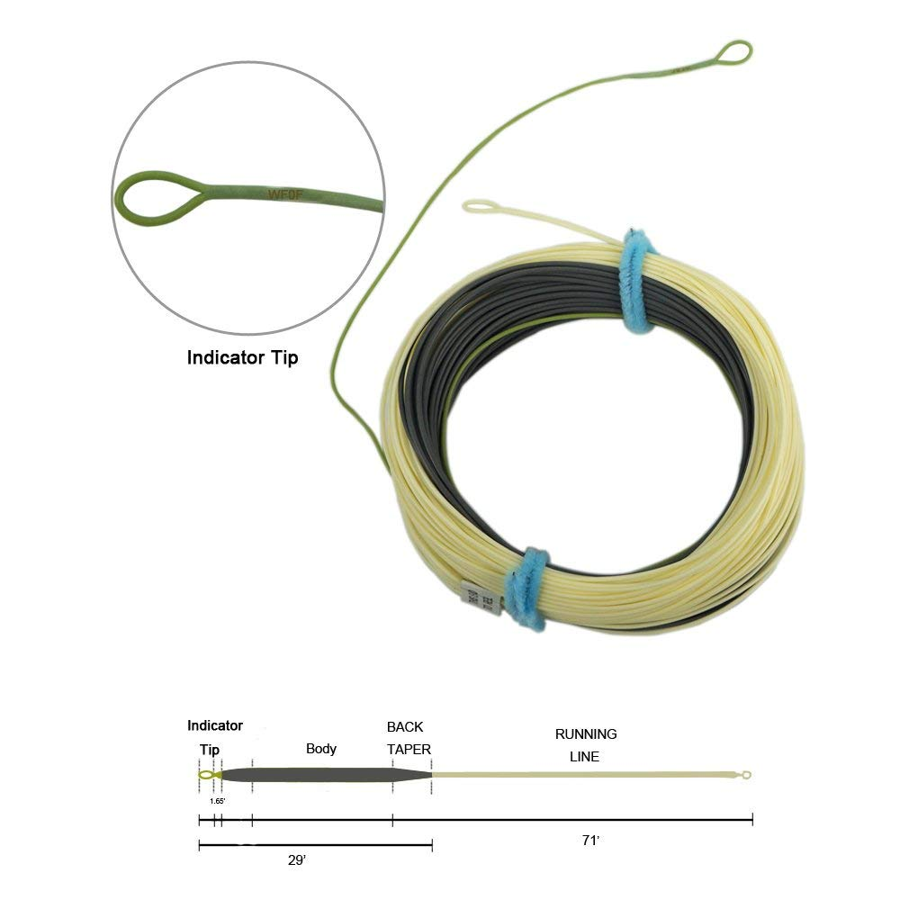 Aventik Fly Fishing Line Weight Forward Indicator Fly Line Percerption Line Ultra Low Stretch Core, Loading Zoom Welded Loops Line ID(Grass Green+Grey+Milk,0-5F)