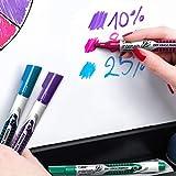 BIC Intensity Advanced Dry Erase Marker, Fine
