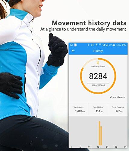 Amazon.com : LogHog Smart Bracelet Fitness Tracker ECG Heart Rate/Blood Pressure Monitor, Waterproof Activity Tracker Smart Watch Sleep Monitor Pedometer ...