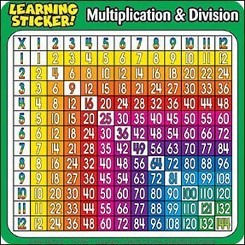 Teachers Friend 978-0-439-73313-7 Multiplication-Division Learning Stickers