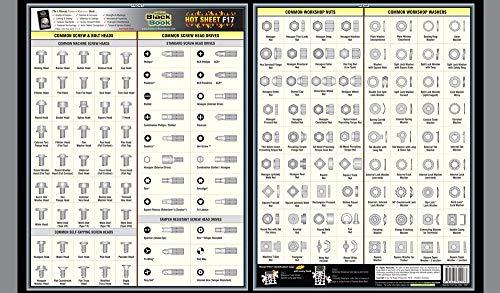 Fastener Tech Sheet, Screw Heads/Drives