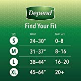 Depend FIT-FLEX Incontinence & Postpartum Underwear for Women, Disposable, Maximum Absorbency, Small, Blush, 60 Count