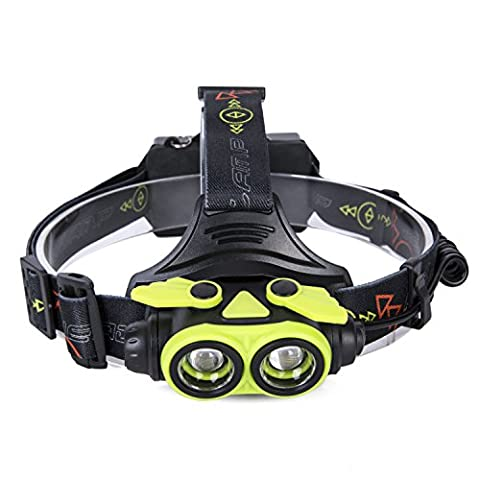 Lightess Headlamp LED Headlight Rechargeable Zoomable Focusing Flashlight 3 Modes Waterproof Torch - Focusing Headlamp
