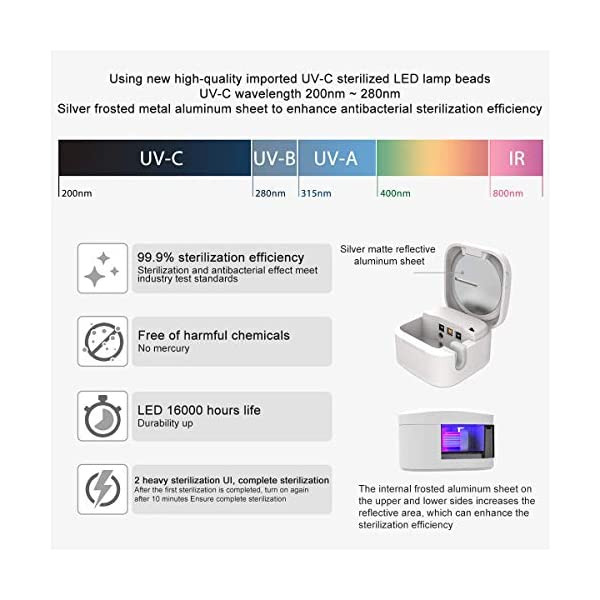 SILVIA Portacepillos de Dientes Soporte de Dientes de UV Esterilizador Portacepillo de Pared, Organizador de Cepillo de… 2