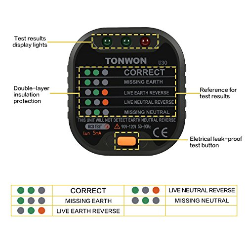 Details About Electric Outlet Plug Receptacle Tester Circuit Analyzer