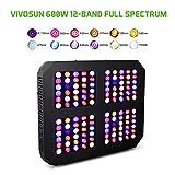 VIVOSUN 600W LED Grow Light Full Spectrum for