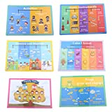 MagiDeal 6Pcs Educational Preschool Posters, Teaching Aids Picture, for Toddlers and Kids Learning Colour, Season and Weather, Activity, Music, Family, Frog Growing