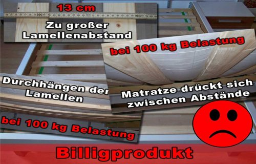 Holztech unbehandeltes Naturholz Rollrost Rolllattenrost 140x200cm bis weit /über 200Kg Fl/ächenlast Qualit/ätsarbeit aus Deutschland unbehandelt frei von Chemie reines Naturprodukt TUGA