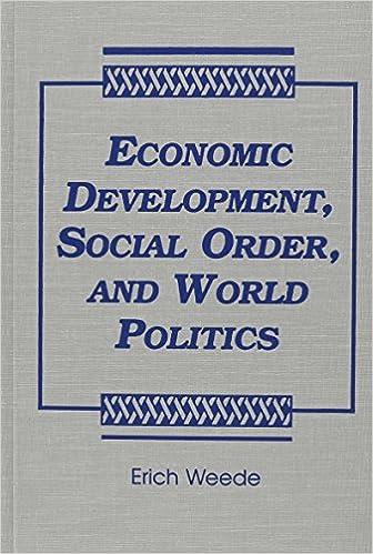 Development growth bitterebooks e books by erich weede fandeluxe Gallery
