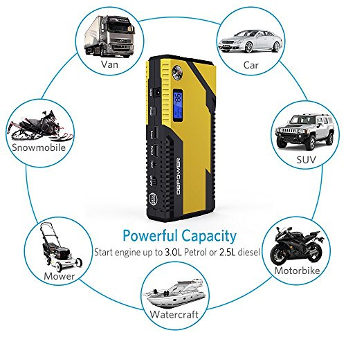 DBPOWER 500A Peak 12000mAh Portable Car Jump Starter Auto Battery Booster, Portable Phone Charger with Smart Charging Port, Compass & LCD Screen and LED Flashlight, for Engines up to 3L Gas and 2.5L D by DBPOWER (Image #1)
