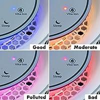 Klarstein Arosa Purificador de Aire - Ionizador, Lámpara UV, Modo ...