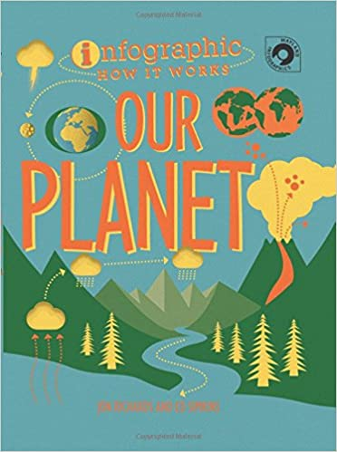Book Our Planet (Infographic How It Works)