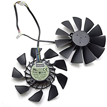 Amazon.com: inrobert 95 mm. t129215su Ventilador de para ...