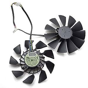 Amazon.com: inrobert 95 mm. t129215su Ventilador de para ...