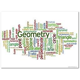 Geometry Word Cloud Poster