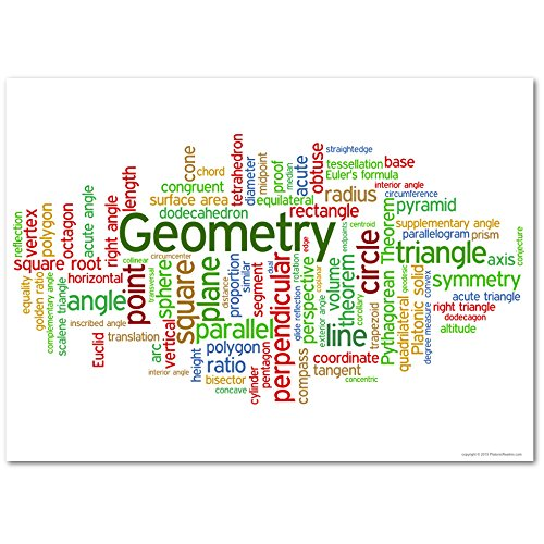 Geometry Word Cloud Poster by Platonic Realms