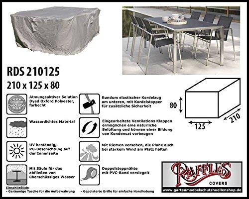 rds210125protezione dalle intemperie per mobili da giardino gruppo di sedie, 1tavolo con 4–6Sedie da giardino a schienale basso. Raffles Covers