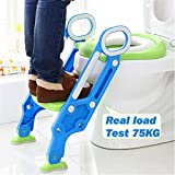 KingSo Toddler Potty Training Seat with