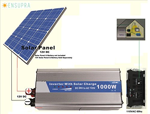 Solar Power Inverter with Built-in Solar Controller,PWM;1000 Watts,12VDC to 110VAC modified sinewave;Plug & play Solar;Simply connect 12V Solar Panel & a Battery by Ensupra