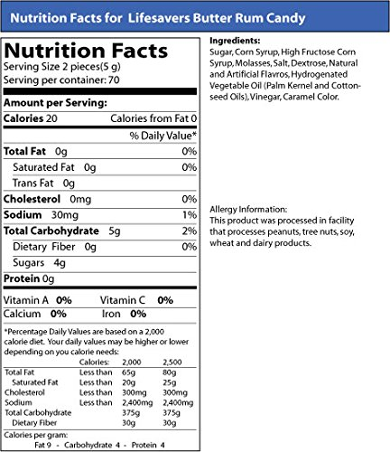 Lifesaver nutrition facts besto blog for Swedish fish ingredients