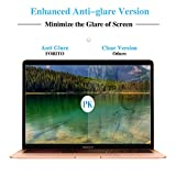 2 PACK Anti Glare Screen Protector Compatible with