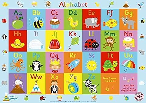 Little Wigwam Alphabet Chart -