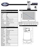 Superior Pump 91392 Stainless 1/3 HP Steel Utility