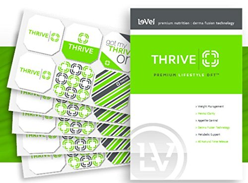 thrive-dft-patches-by-le-vel-the-original-dft-patch