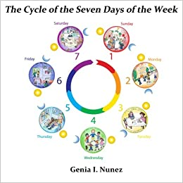 The Cycle of the Seven Days of The Week