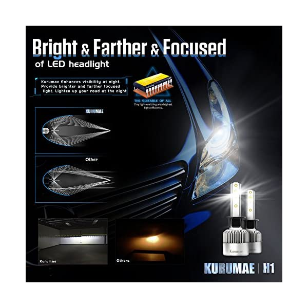Kurumae Automobile LED Headlight Kit 2PCS Vehicle Car Head Lamps All In One Conversion Kits With Advanced CSP Chips 24W 8000Lm 6500K White Light IP65 Waterproof With 3 Year Warranty