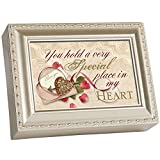 Special Place in My Heart Champagne Silver Finish Jewelry Music Box - Plays Song Wind Beneath My Wings