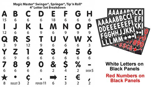 Swinging Message Board Sign Black Face Panel And Letters by Accent Printing & Signs