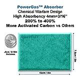 32-Ultimate Bad Gas Eliminators! End Odor & Noise