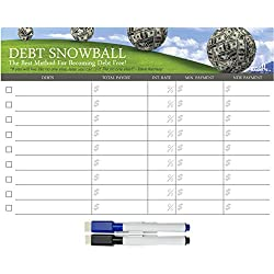 Debt Snowball - World's Best Money Management, Debt Management & Debt Reduction Tool - Gain Financial Freedom through Debt Elimination using this Dry-Erase Magnet