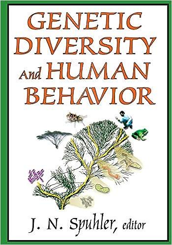 behavioral diversity examples