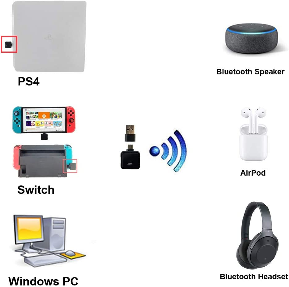 Type C Usb Mini Wireless Headphones Bluetooth 4 0 Adapter Dongle Audio Transmitter For Pc Ps4 Nintendo Switch Desktop Computer Music Simultaneously No Audio Delay Support Aptx Amazon Co Uk Computers Accessories