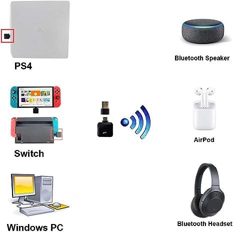 ype-C - Adaptador inalámbrico para Auriculares con micrófono para ...