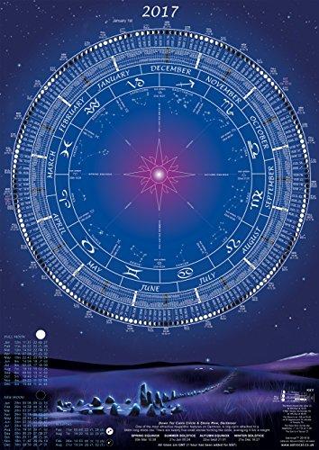 Moon Phase Calendar Poster 2017